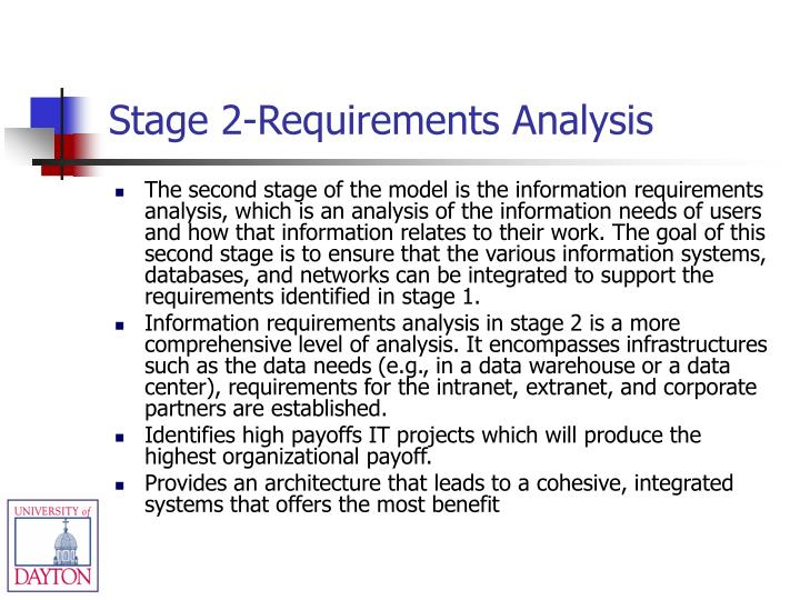 Stage 2-Requirements Analysis