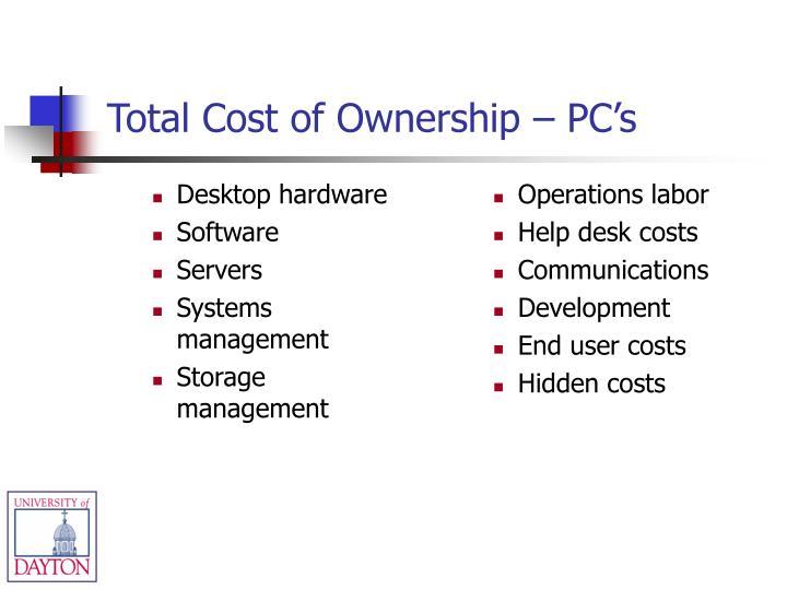 Desktop hardware