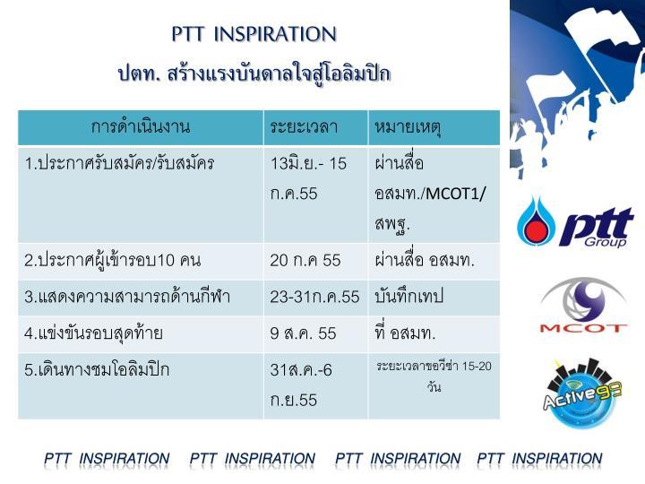 PTT  INSPIRATION