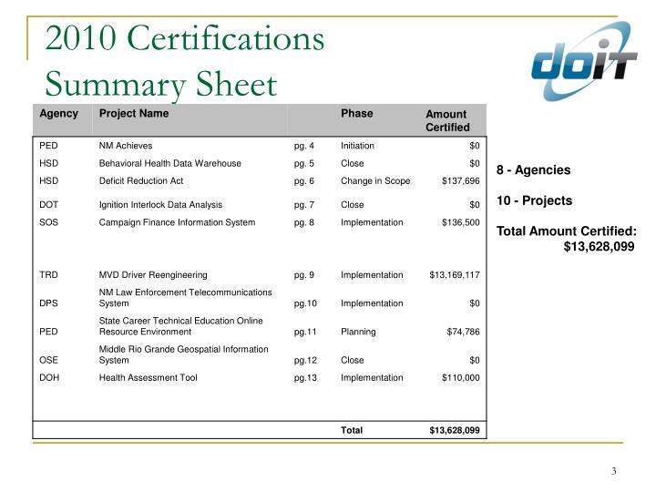 2010 certifications summary sheet