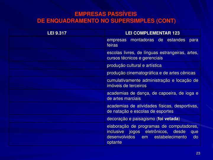 EMPRESAS PASSÍVEIS