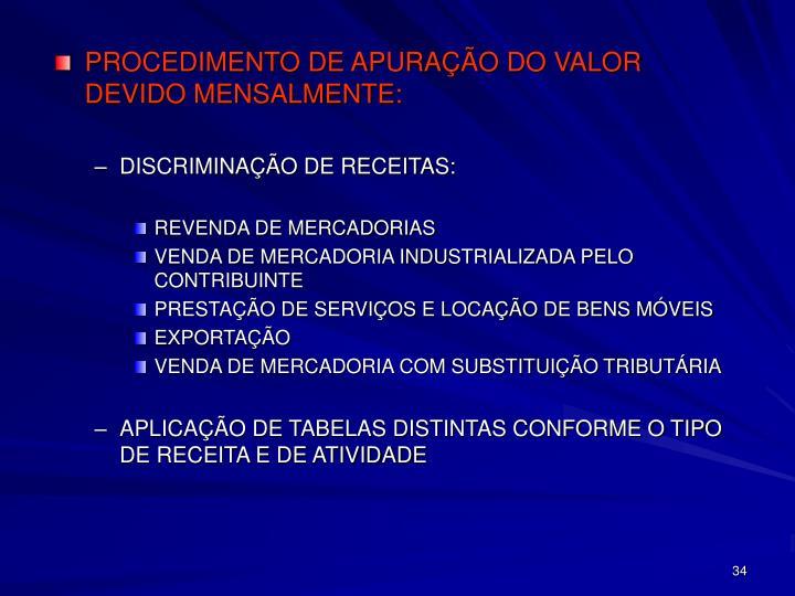 PROCEDIMENTO DE APURAÇÃO DO VALOR DEVIDO MENSALMENTE: