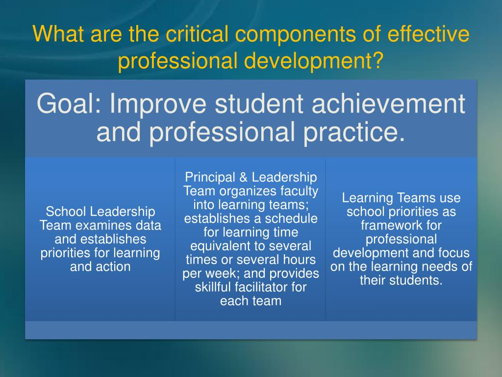What are the critical components of effective professional development?