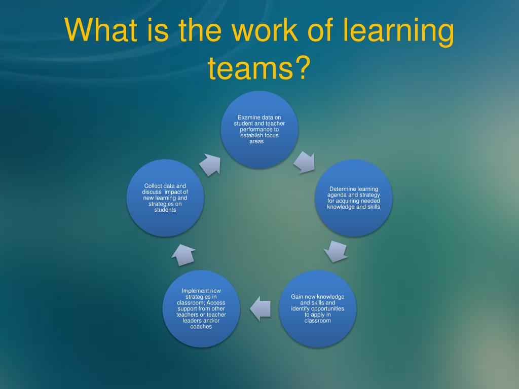 What is the work of learning teams?