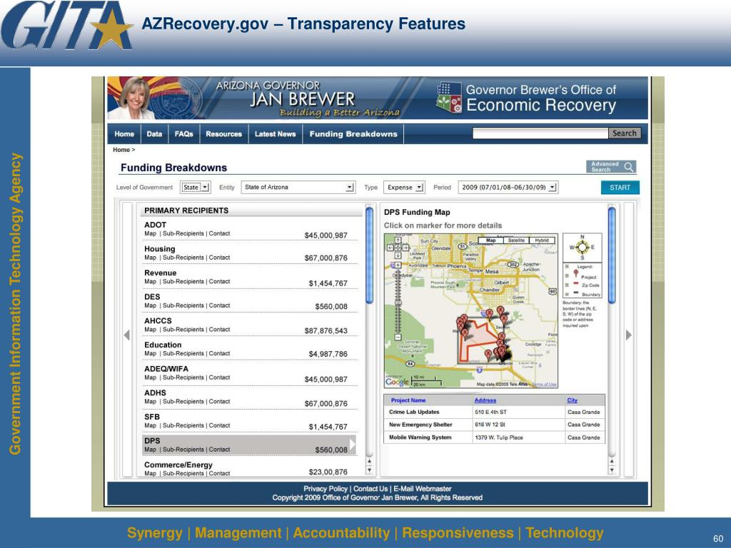AZRecovery.gov – Transparency Features