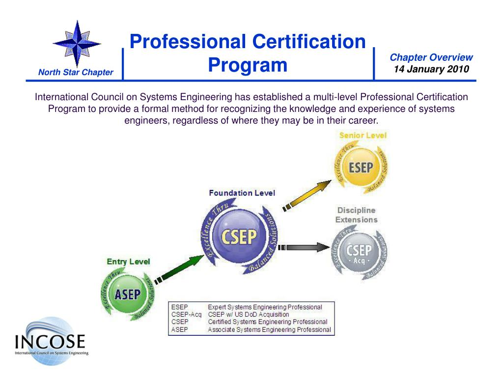 Professional Certification Program