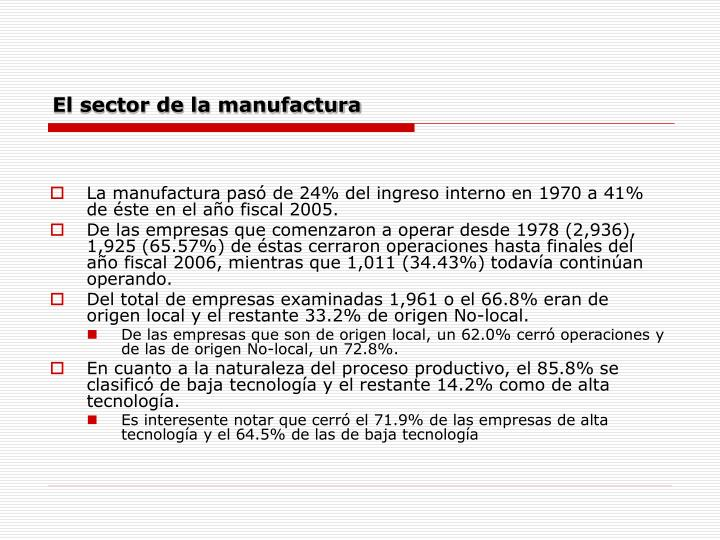 El sector de la manufactura