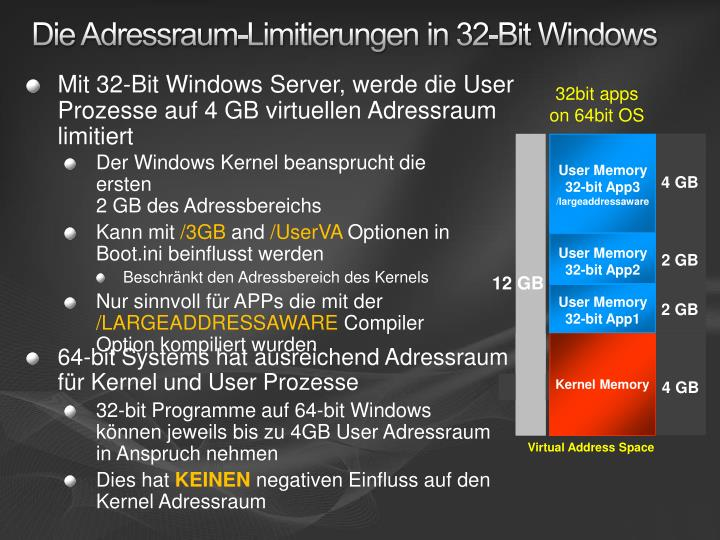 Die Adressraum-Limitierungen in 32-Bit Windows