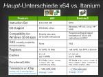 haupt unterschiede x64 vs itanium