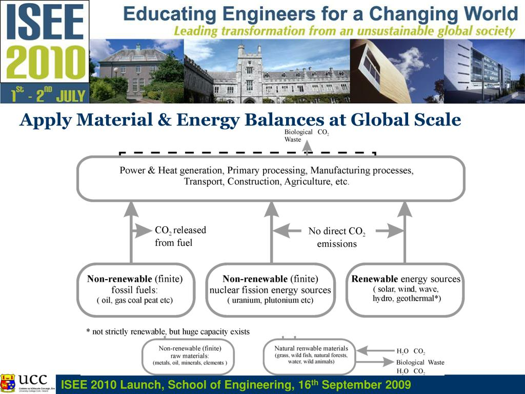 Apply Material & Energy Balances at Global Scale