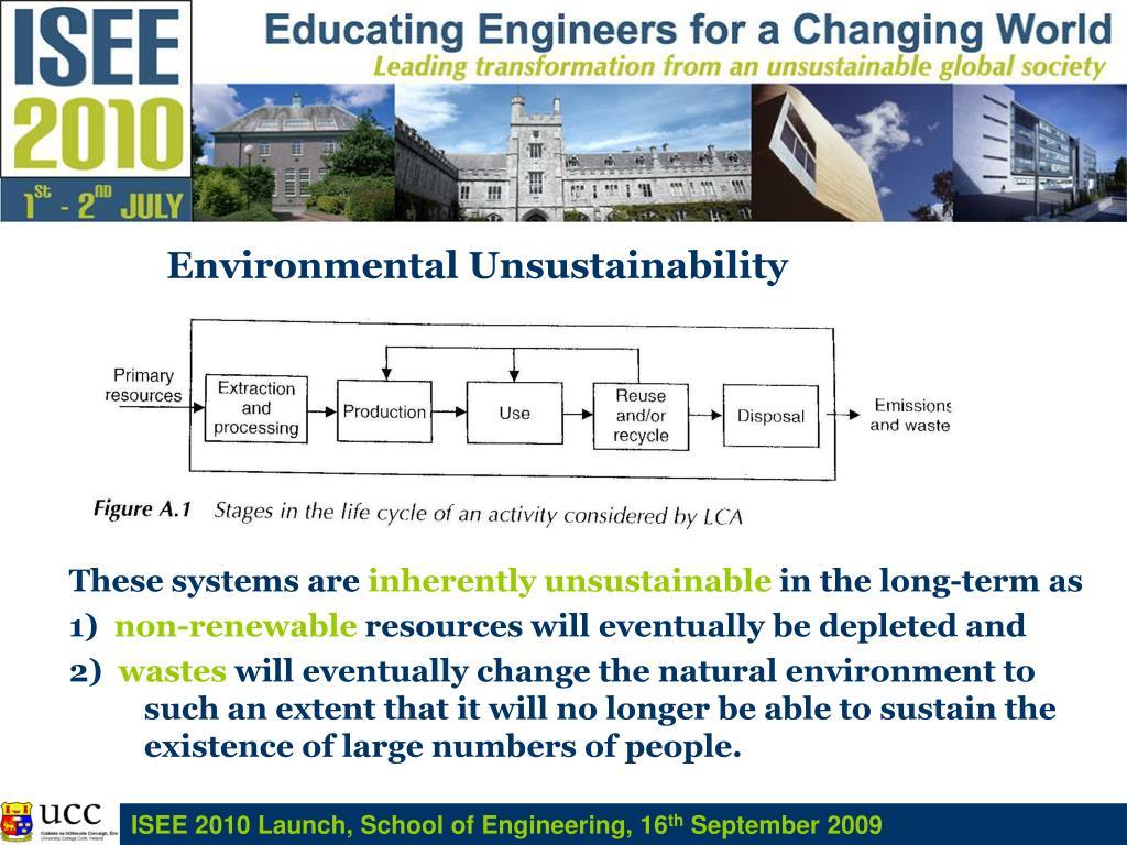 Environmental Unsustainability