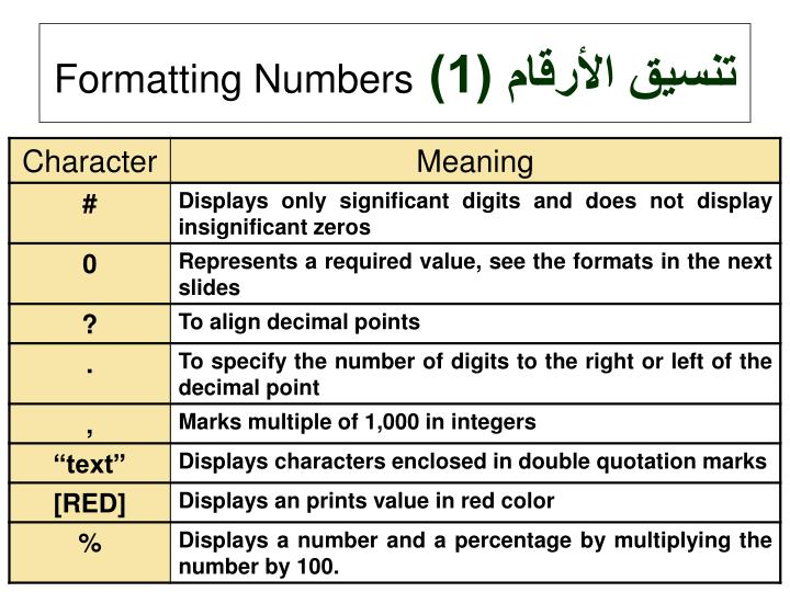 تنسيق الأرقام (1)