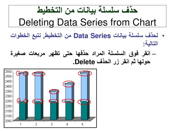 حذف سلسلة بيانات من التخطيط