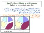 explode all segments in a pie chart