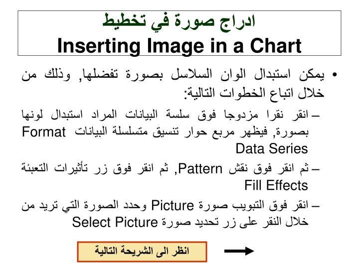 ادراج صورة في تخطيط