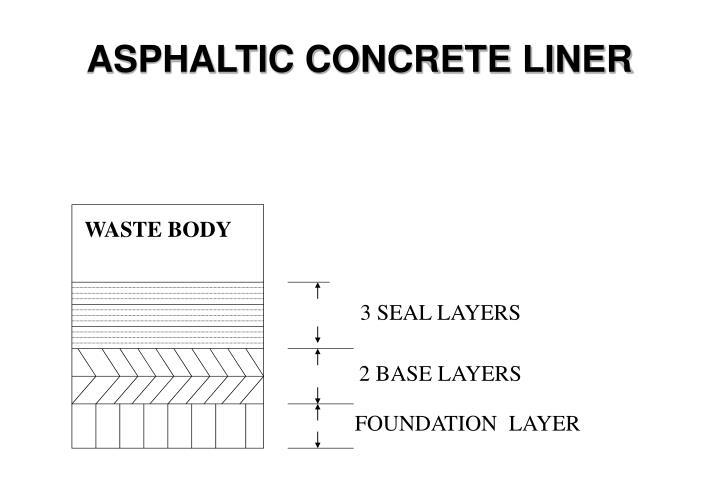 ASPHALTIC CONCRETE LINER
