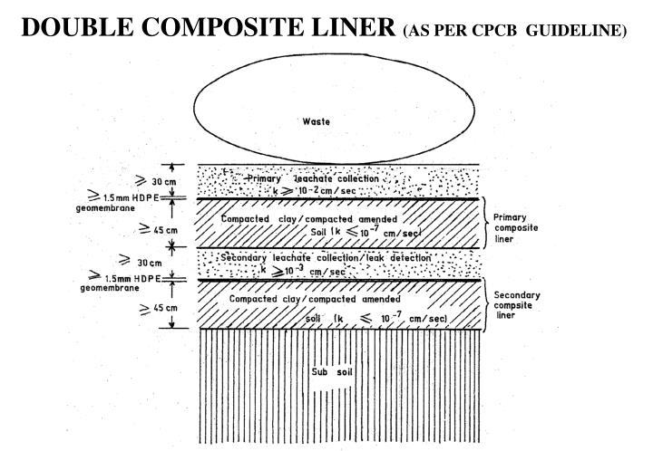DOUBLE COMPOSITE LINER