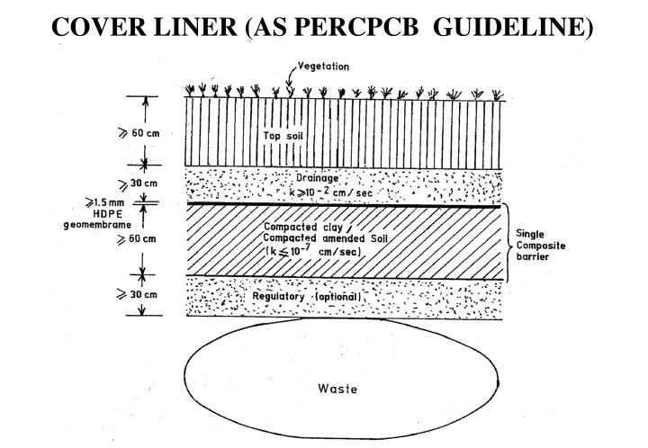 COVER LINER (AS PERCPCB  GUIDELINE)