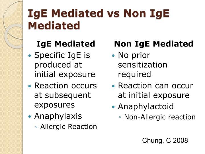 IgE Mediated