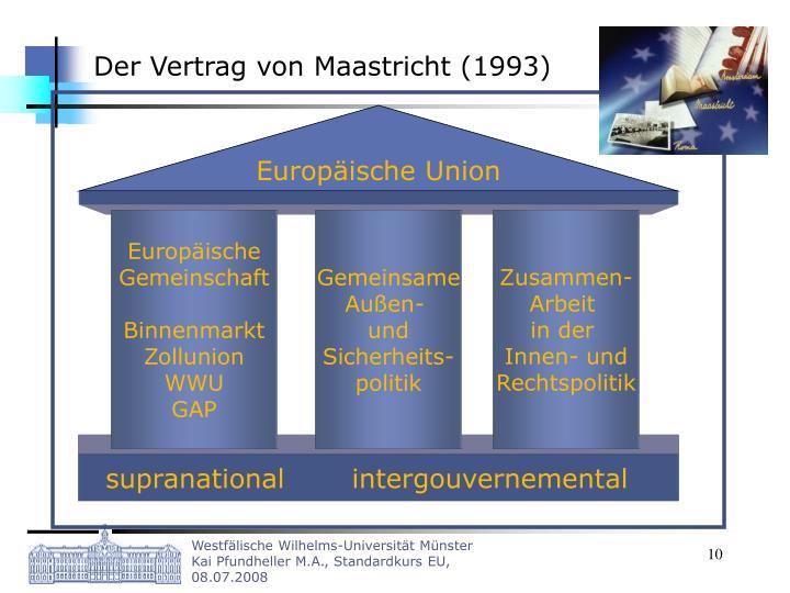 Der Vertrag von Maastricht (1993)