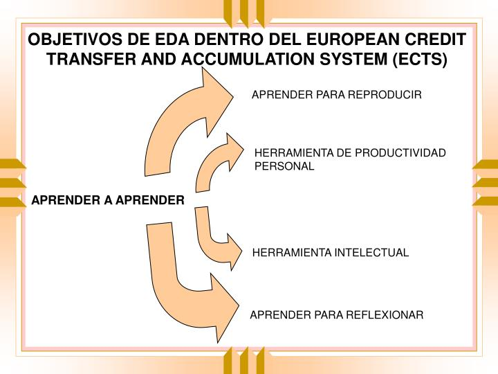 OBJETIVOS DE EDA DENTRO DEL EUROPEAN CREDIT TRANSFER AND ACCUMULATION SYSTEM (ECTS)