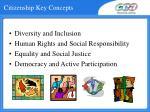 citizenship key concepts