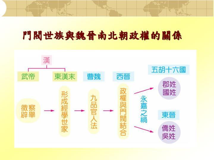 門閥世族與魏晉南北朝政權的關係