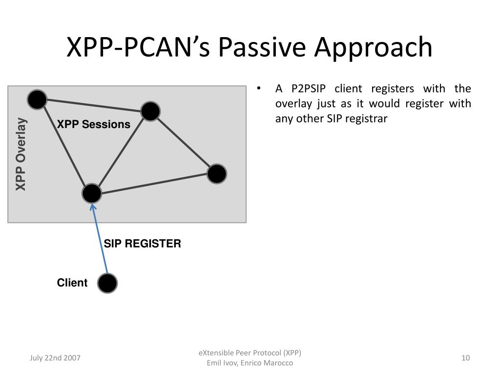 XPP-PCAN's Passive Approach