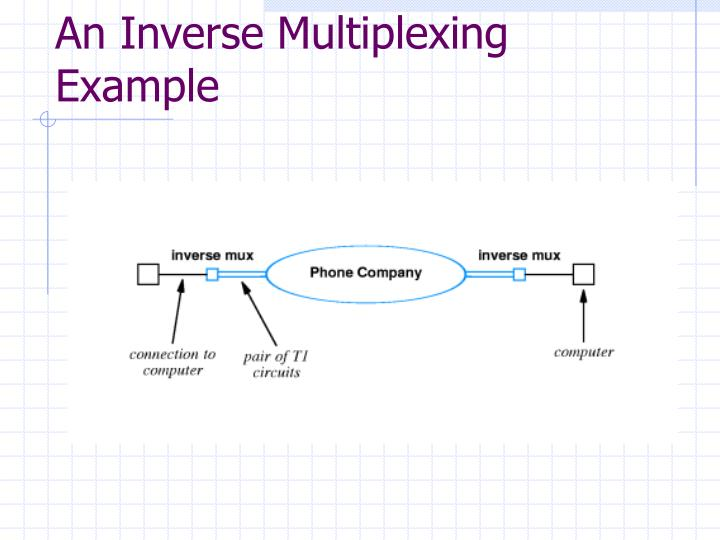 An Inverse Multiplexing Example