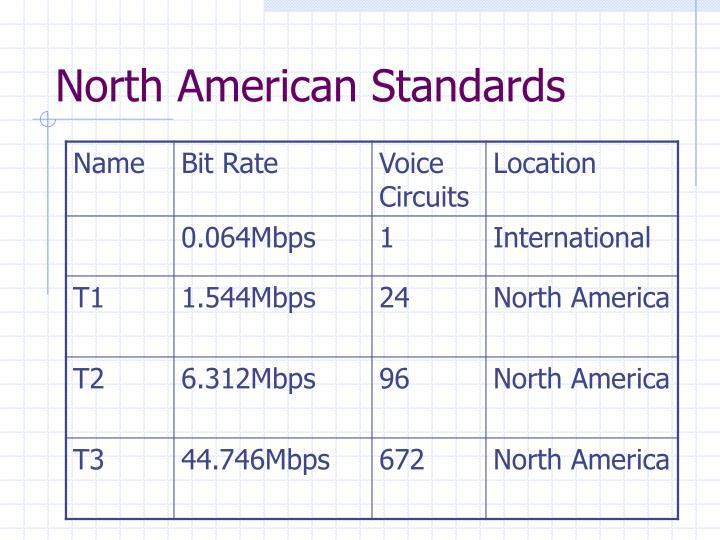 North American Standards