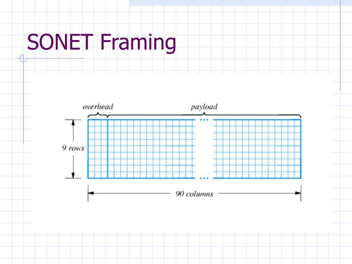SONET Framing