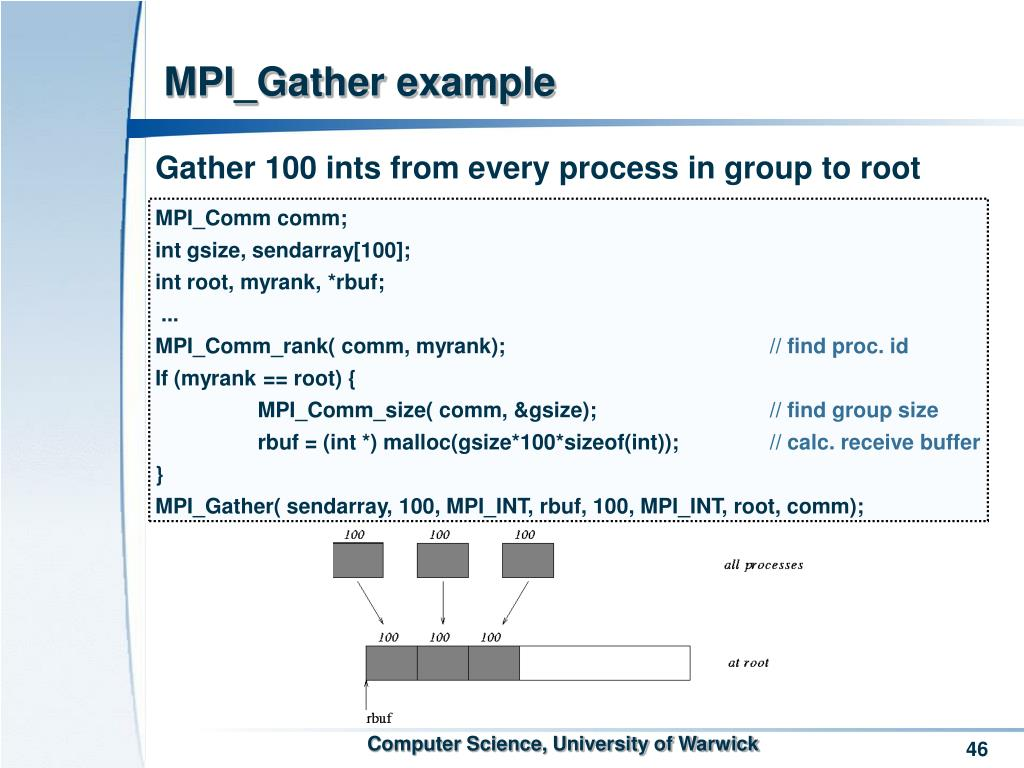 MPI_Gather example