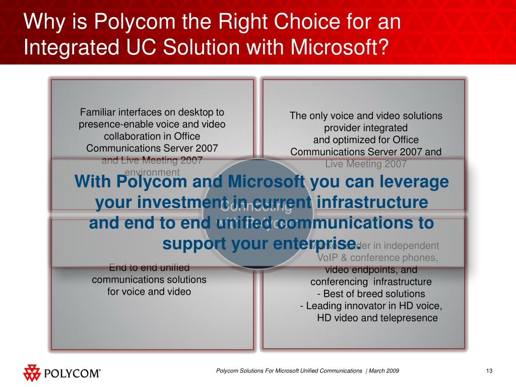 Why is Polycom the Right Choice for an Integrated UC Solution with Microsoft?