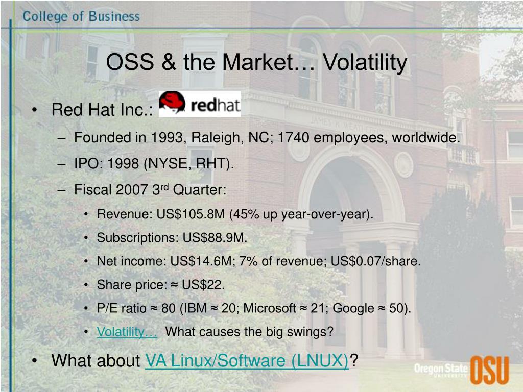 OSS & the Market… Volatility