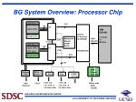 bg system overview processor chip