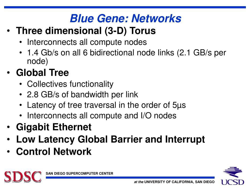 Blue Gene: Networks