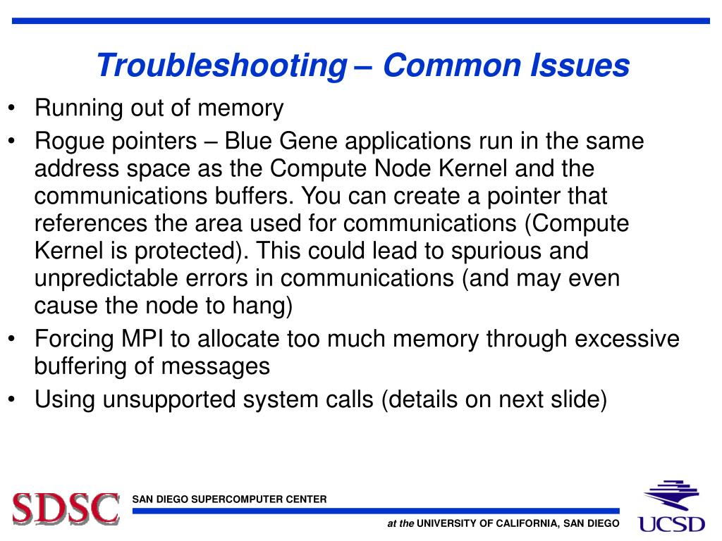 Troubleshooting – Common Issues