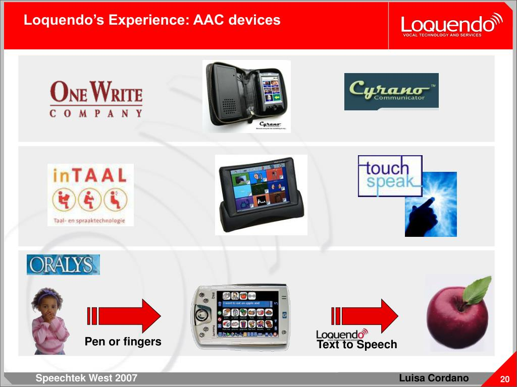 Loquendo's Experience: AAC devices