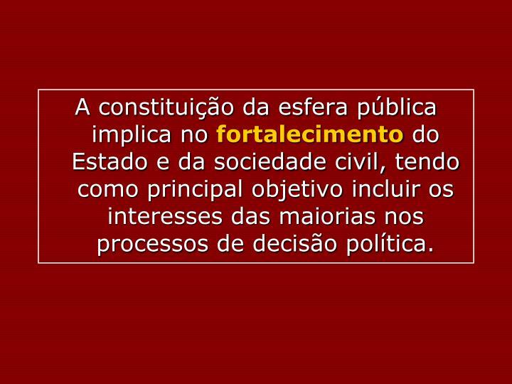 A constituição da esfera pública implica no