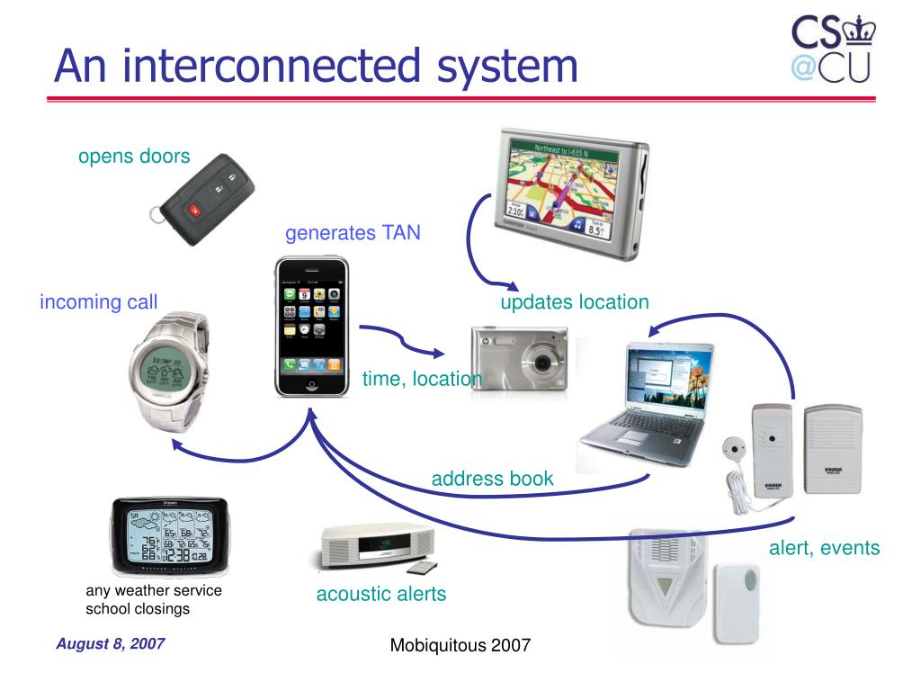 An interconnected system