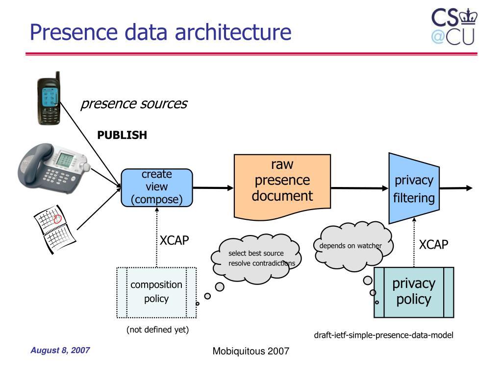 Presence data architecture