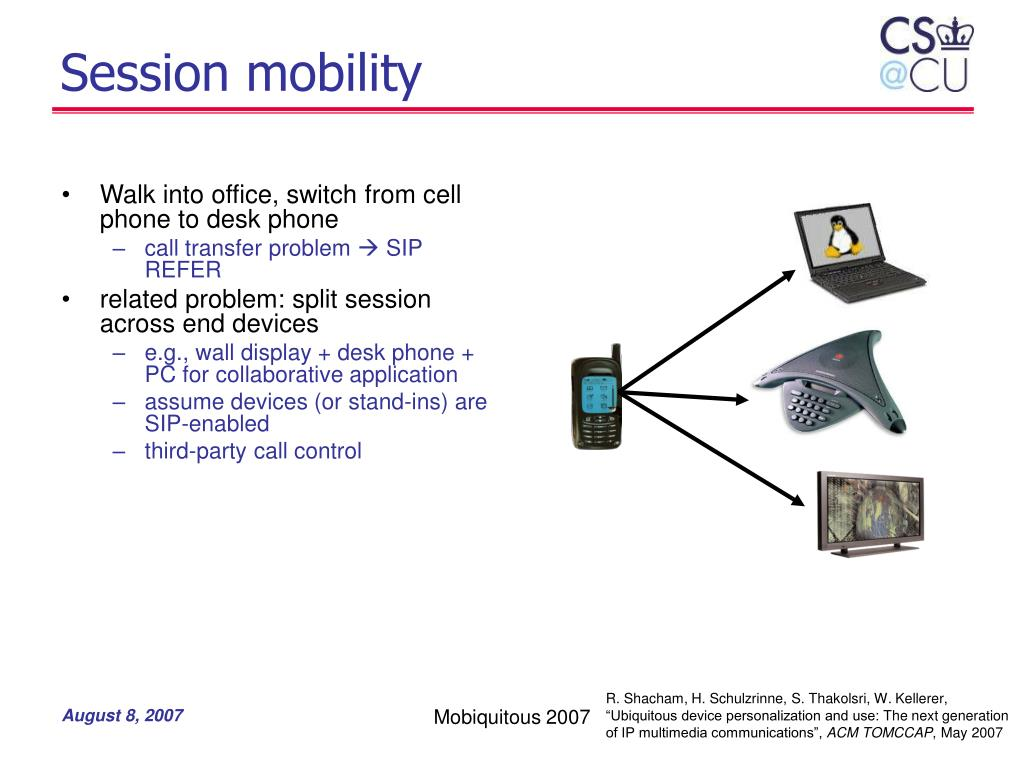 Session mobility