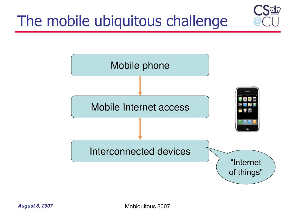 The mobile ubiquitous challenge