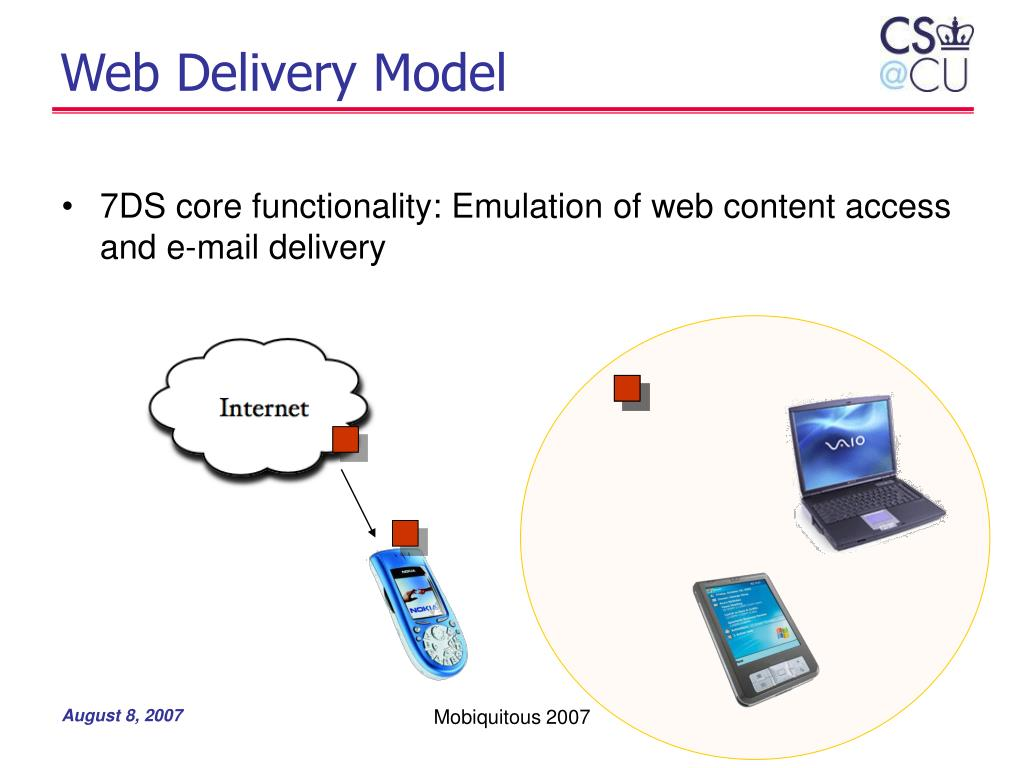 Web Delivery Model
