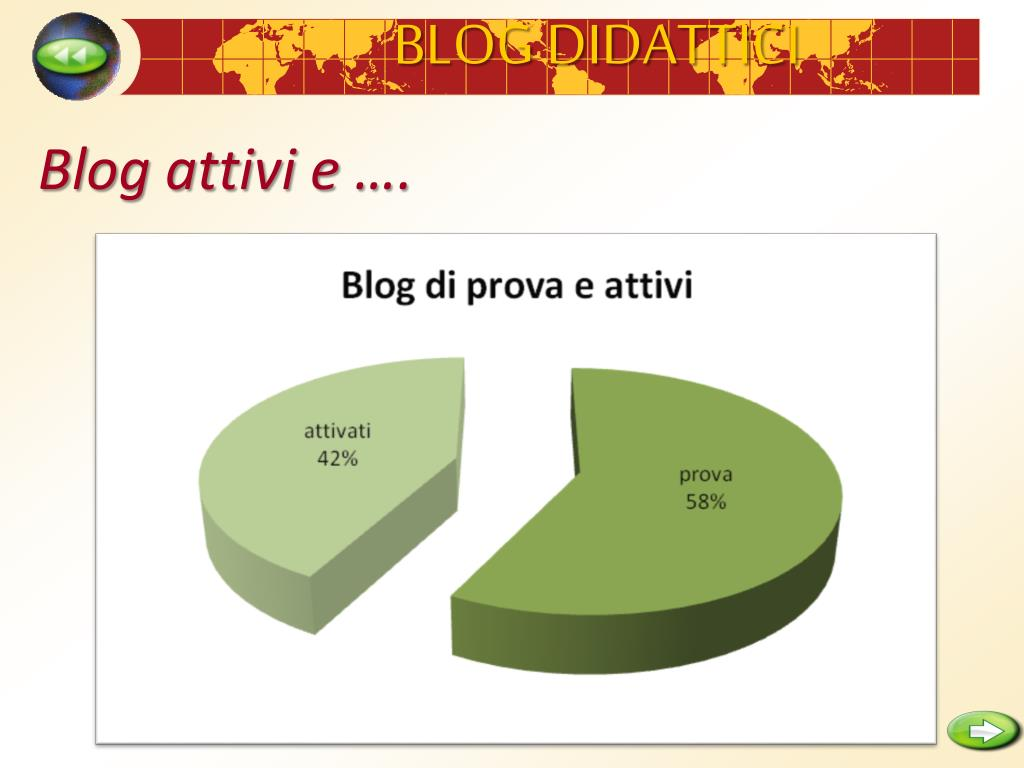 Blog attivi e ….