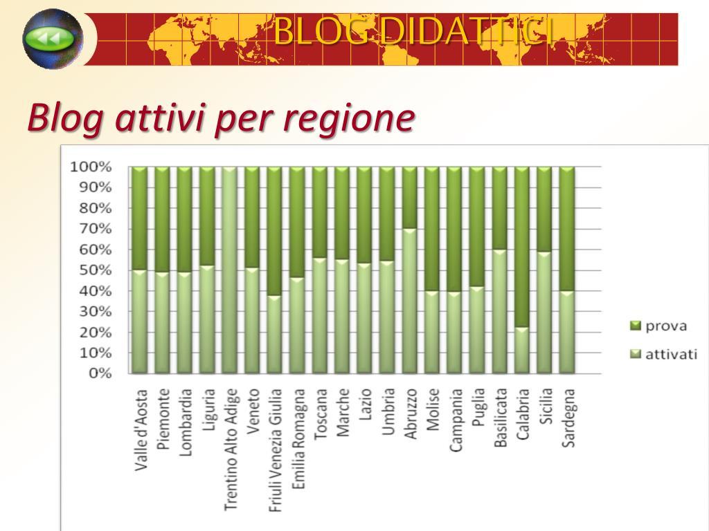 Blog attivi per regione
