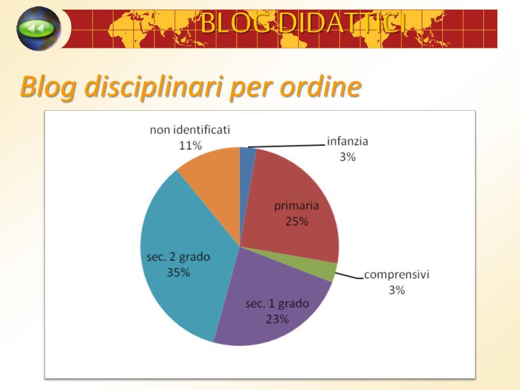 Blog disciplinari per ordine