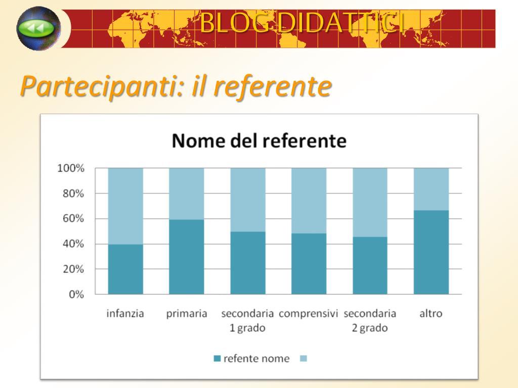 Partecipanti: il referente