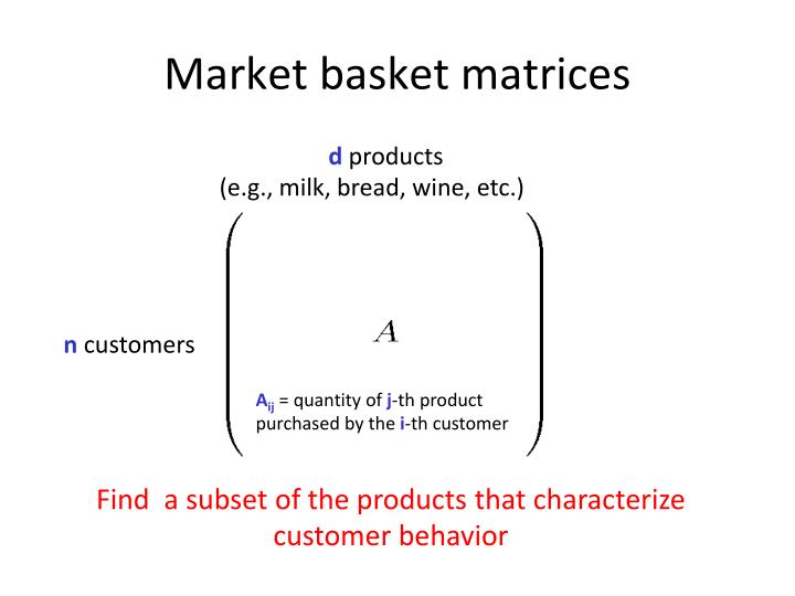 Market basket matrices