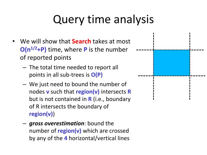 Query time analysis